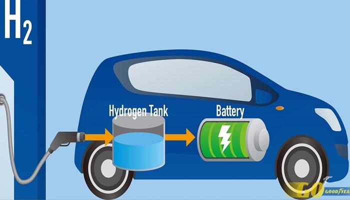 Coches de hidrógeno actuales: ¿Cuáles son?